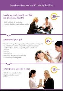 Terapia Facilitas în Galaţi: În doar 90 de minute poţi deveni nefumător