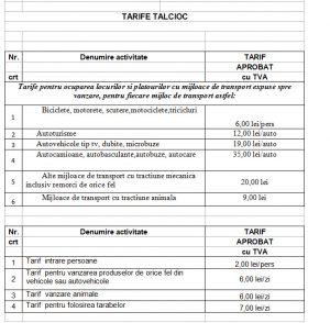 După zeci de ani în care s-a ocupat doar de încasarea taxelor, Primăria investește  7 milioane în modernizarea Talciocului