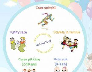 DUMINICA, pe Faleza inferioară : «Alearga pentru copiii SPECIALI!»